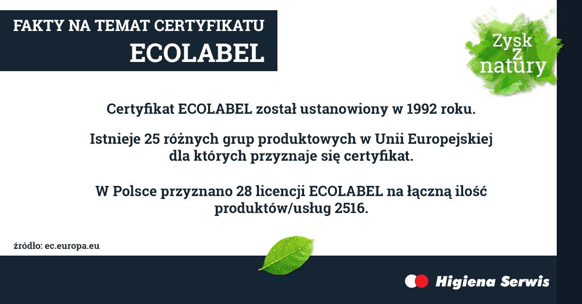 Certyfikat Ecolabel fakty